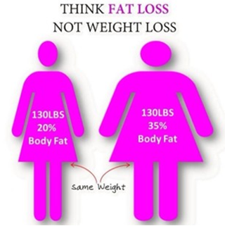 Weight loss vs time calculator
